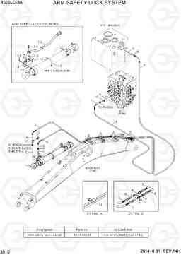 3510 ARM SAFETY LOCK SYSTEM R520LC-9A, Hyundai