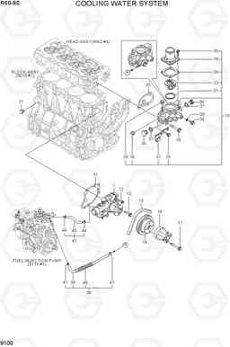 9100 COOLING WATER SYSTEM R60-9S, Hyundai