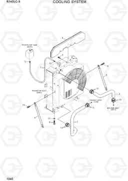 1040 COOLING SYSTEM R140LC-9(INDIA), Hyundai